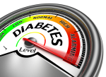 Type 2 Diabetes – What can you do?