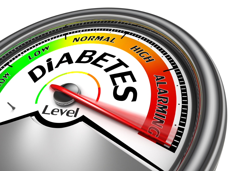 Alternative Health Townsville – Diabetes Type 2…what can you do?